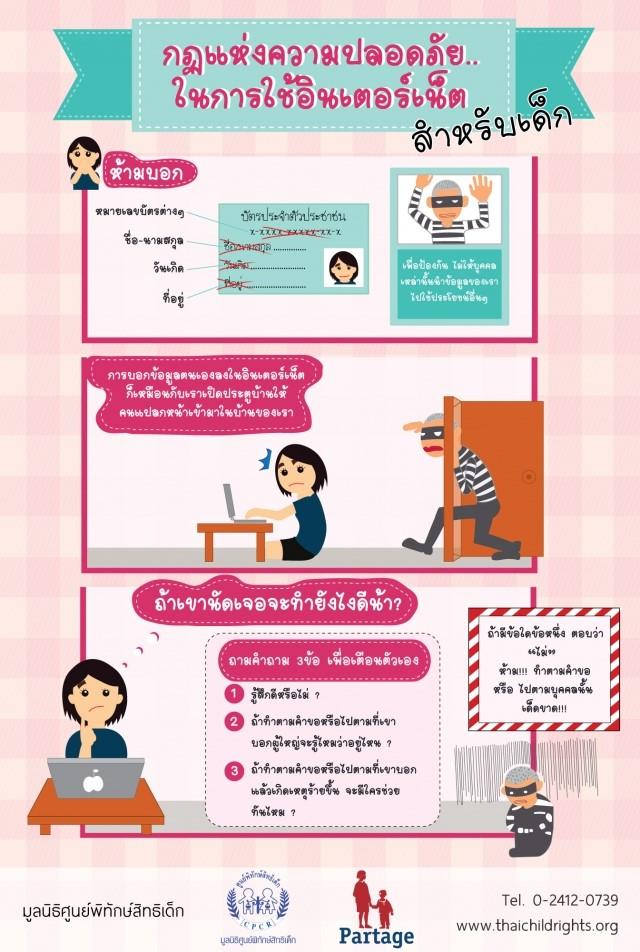 กฏแห่งความปลอดภัยในการใช้internetสำหรับเด็ก